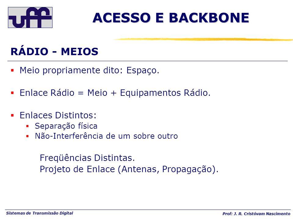 Sistemas de Transmissão Digital Prof: J. R. Cristóvam Nascimento Meio propriamente dito: Espaço. Enlace Rádio = Meio + Equipamentos Rádio. Enlaces Dis