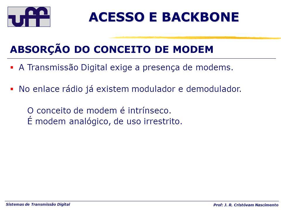 Sistemas de Transmissão Digital Prof: J. R. Cristóvam Nascimento A Transmissão Digital exige a presença de modems. No enlace rádio já existem modulado