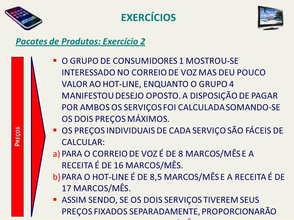 EXERCÍCIOS Pacotes de Produtos: Exercício 2 P REÇOS O GRUPO DE CONSUMIDORES 1 MOSTROU-SE INTERESSADO NO CORREIO DE VOZ MAS DEU POUCO VALOR AO HOT-LINE