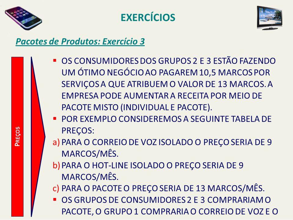 EXERCÍCIOS Pacotes de Produtos: Exercício 3 P REÇOS OS CONSUMIDORES DOS GRUPOS 2 E 3 ESTÃO FAZENDO UM ÓTIMO NEGÓCIO AO PAGAREM 10,5 MARCOS POR SERVIÇO