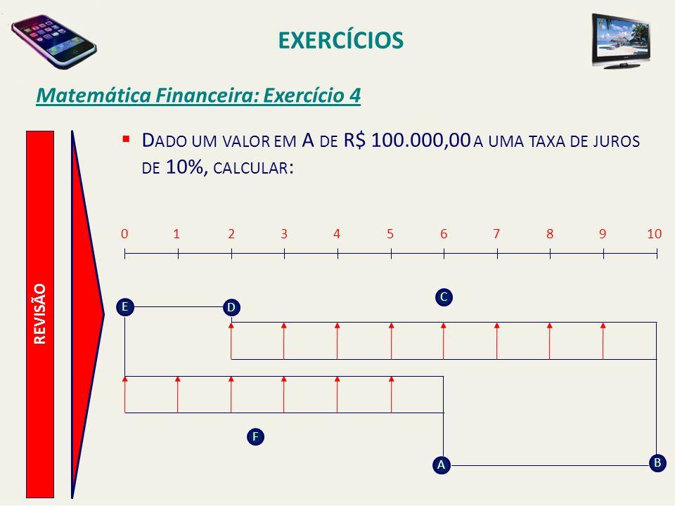 EXERCÍCIOS Matemática Financeira: Exercício 4 REVISÃO D ADO UM VALOR EM A DE R$ 100.000,00 A UMA TAXA DE JUROS DE 10%, CALCULAR : B A F C E D 12304567