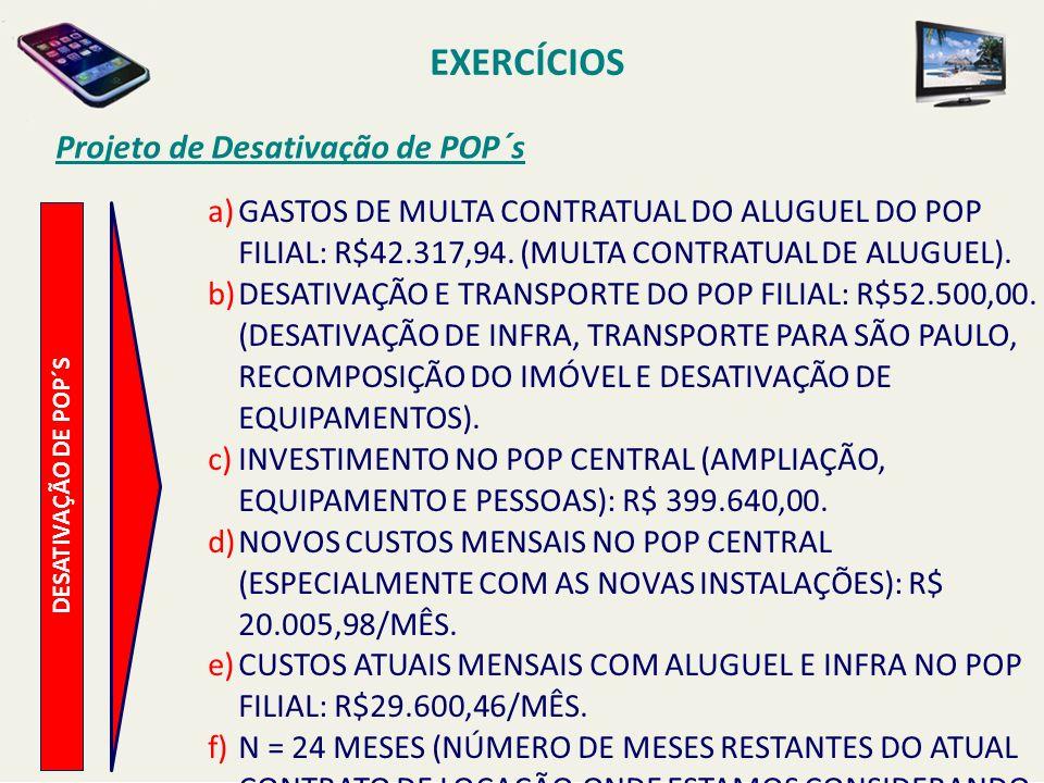 EXERCÍCIOS Projeto de Desativação de POP´s DESATIVAÇÃO DE POP´S a)GASTOS DE MULTA CONTRATUAL DO ALUGUEL DO POP FILIAL: R$42.317,94. (MULTA CONTRATUAL