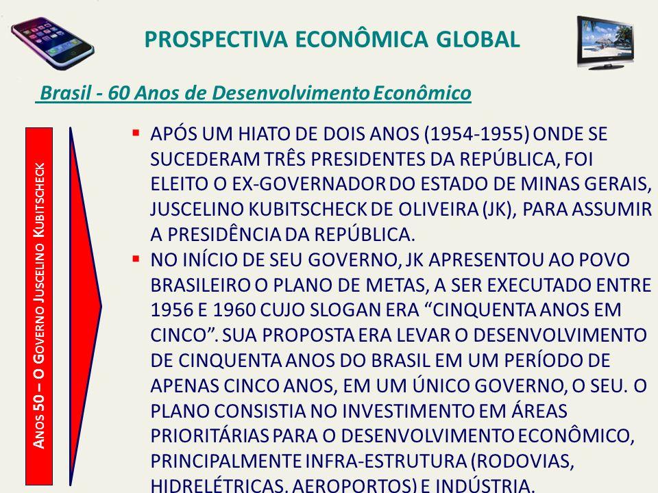 PROSPECTIVA ECONÔMICA GLOBAL Brasil - 60 Anos de Desenvolvimento Econômico A NOS 50 – O G OVERNO J USCELINO K UBITSCHECK APÓS UM HIATO DE DOIS ANOS (1