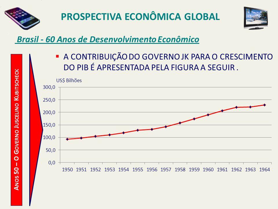 PROSPECTIVA ECONÔMICA GLOBAL Brasil - 60 Anos de Desenvolvimento Econômico A NOS 50 – O G OVERNO J USCELINO K UBITSCHECK A CONTRIBUIÇÃO DO GOVERNO JK
