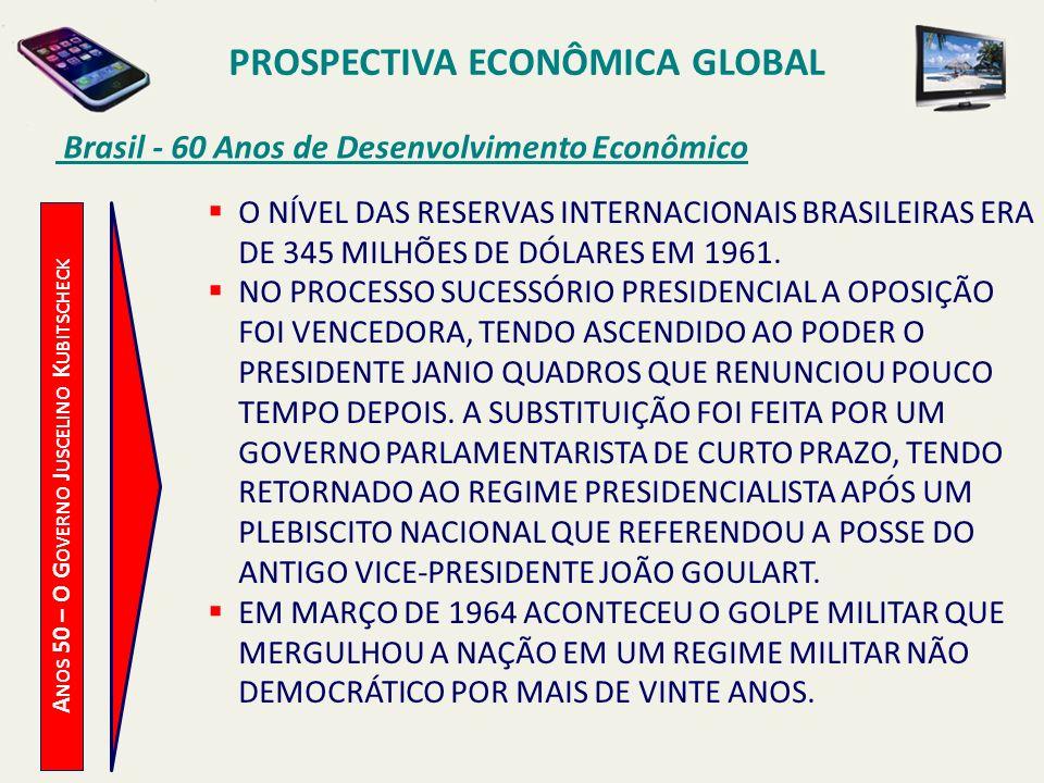 PROSPECTIVA ECONÔMICA GLOBAL Brasil - 60 Anos de Desenvolvimento Econômico A NOS 50 – O G OVERNO J USCELINO K UBITSCHECK O NÍVEL DAS RESERVAS INTERNAC