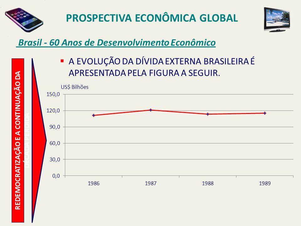 PROSPECTIVA ECONÔMICA GLOBAL Brasil - 60 Anos de Desenvolvimento Econômico A EVOLUÇÃO DA DÍVIDA EXTERNA BRASILEIRA É APRESENTADA PELA FIGURA A SEGUIR.