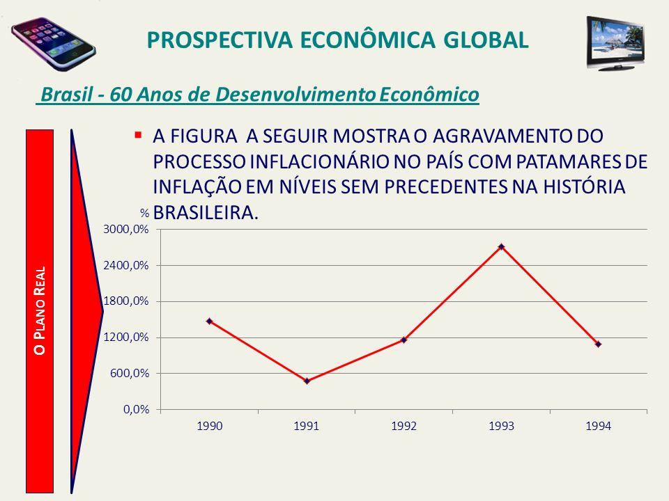 PROSPECTIVA ECONÔMICA GLOBAL Brasil - 60 Anos de Desenvolvimento Econômico O P LANO R EAL A FIGURA A SEGUIR MOSTRA O AGRAVAMENTO DO PROCESSO INFLACION