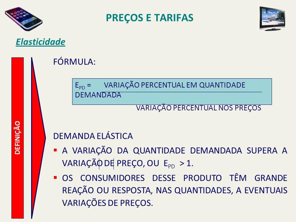 PREÇOS E TARIFAS Elasticidade DEFINIÇÃO FÓRMULA: DEMANDA ELÁSTICA A VARIAÇÃO DA QUANTIDADE DEMANDADA SUPERA A VARIAÇÃO DE PREÇO, OU E PD > 1. OS CONSU