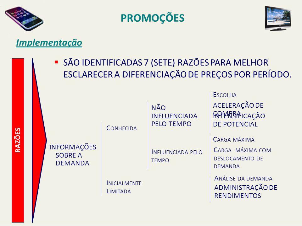 PROMOÇÕES Implementação RAZÕES SÃO IDENTIFICADAS 7 (SETE) RAZÕES PARA MELHOR ESCLARECER A DIFERENCIAÇÃO DE PREÇOS POR PERÍODO. INFORMAÇÕES SOBRE A DEM