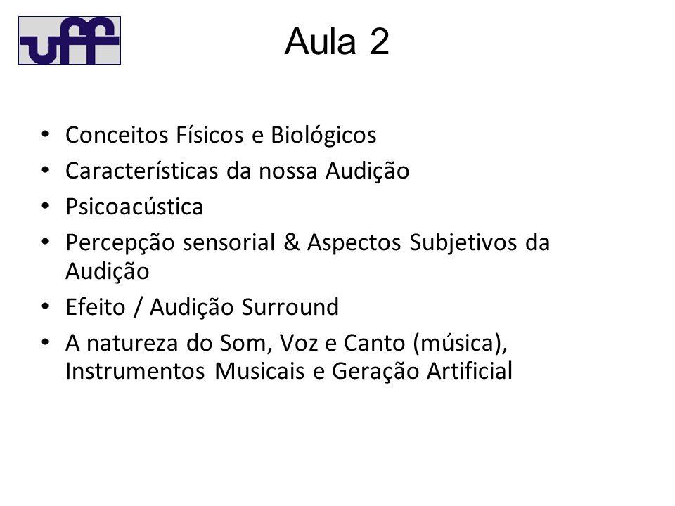 Aula 2 Conceitos Físicos e Biológicos Características da nossa Audição Psicoacústica Percepção sensorial & Aspectos Subjetivos da Audição Efeito / Audição Surround A natureza do Som, Voz e Canto (música), Instrumentos Musicais e Geração Artificia l