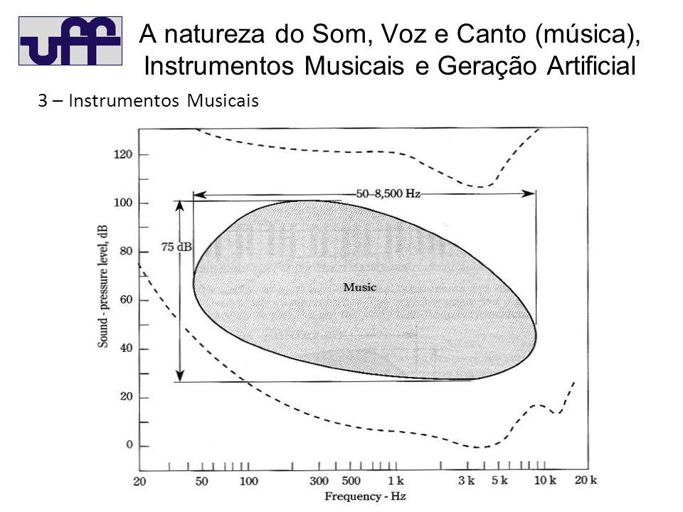 A natureza do Som, Voz e Canto (música), Instrumentos Musicais e Geração Artificial 3 – Instrumentos Musicais