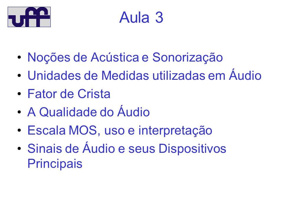 Aula 3 Noções de Acústica e Sonorização Unidades de Medidas utilizadas em Áudio Fator de Crista A Qualidade do Áudio Escala MOS, uso e interpretação Sinais de Áudio e seus Dispositivos Principais