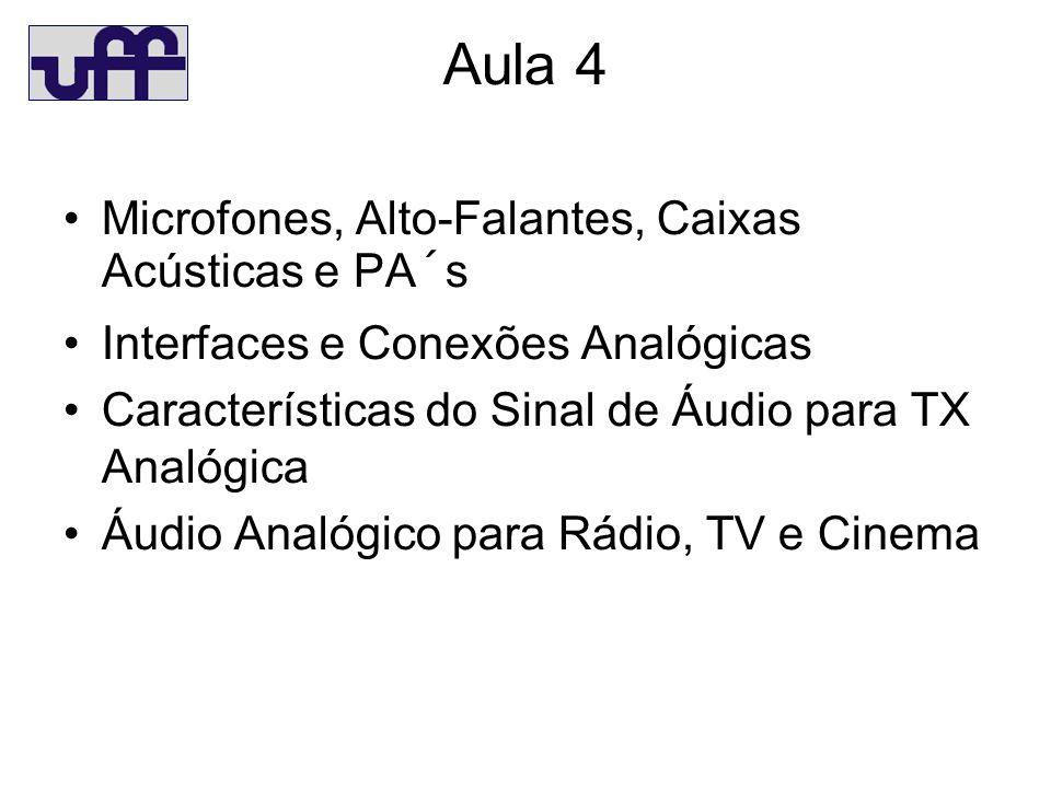 Aula 4 Microfones, Alto-Falantes, Caixas Acústicas e PA´s Interfaces e Conexões Analógicas Características do Sinal de Áudio para TX Analógica Áudio Analógico para Rádio, TV e Cinema