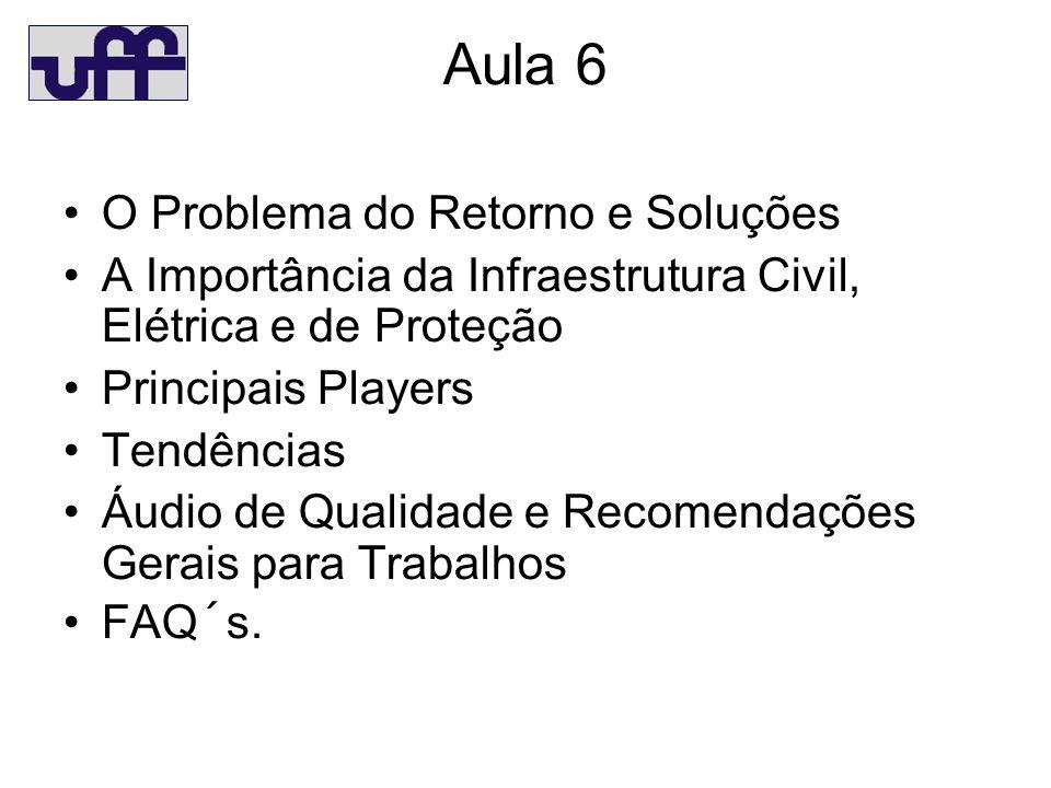Aula 6 O Problema do Retorno e Soluções A Importância da Infraestrutura Civil, Elétrica e de Proteção Principais Players Tendências Áudio de Qualidade e Recomendações Gerais para Trabalhos FAQ´s.