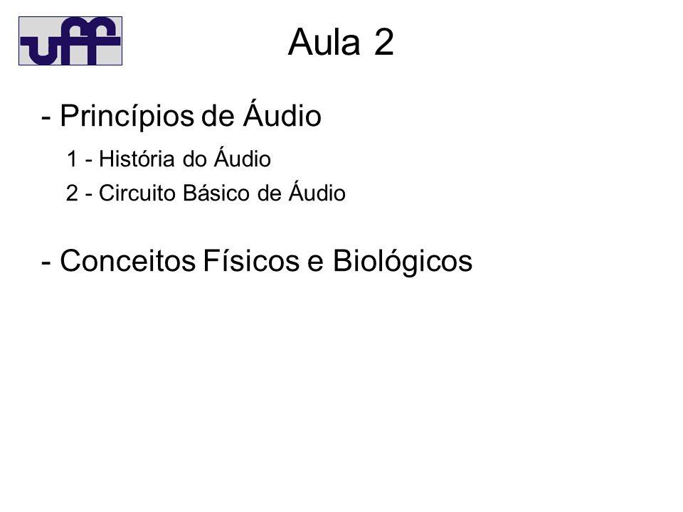 Aula 2 - Princípios de Áudio 1 - História do Áudio 2 - Circuito Básico de Áudio - Conceitos Físicos e Biológicos