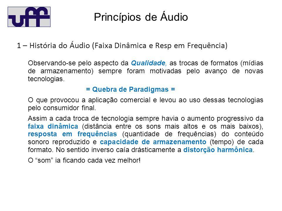 Princípios de Áudio 1 – História do Áudio (Faixa Dinâmica e Resp em Frequência) Observando-se pelo aspecto da Qualidade, as trocas de formatos (mídias de armazenamento) sempre foram motivadas pelo avanço de novas tecnologias.