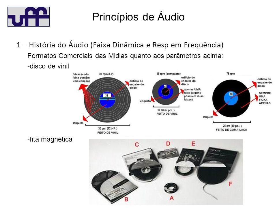 Princípios de Áudio 1 – História do Áudio (Faixa Dinâmica e Resp em Frequência) Formatos Comerciais das Midias quanto aos parâmetros acima: -disco de vinil -fita magnética