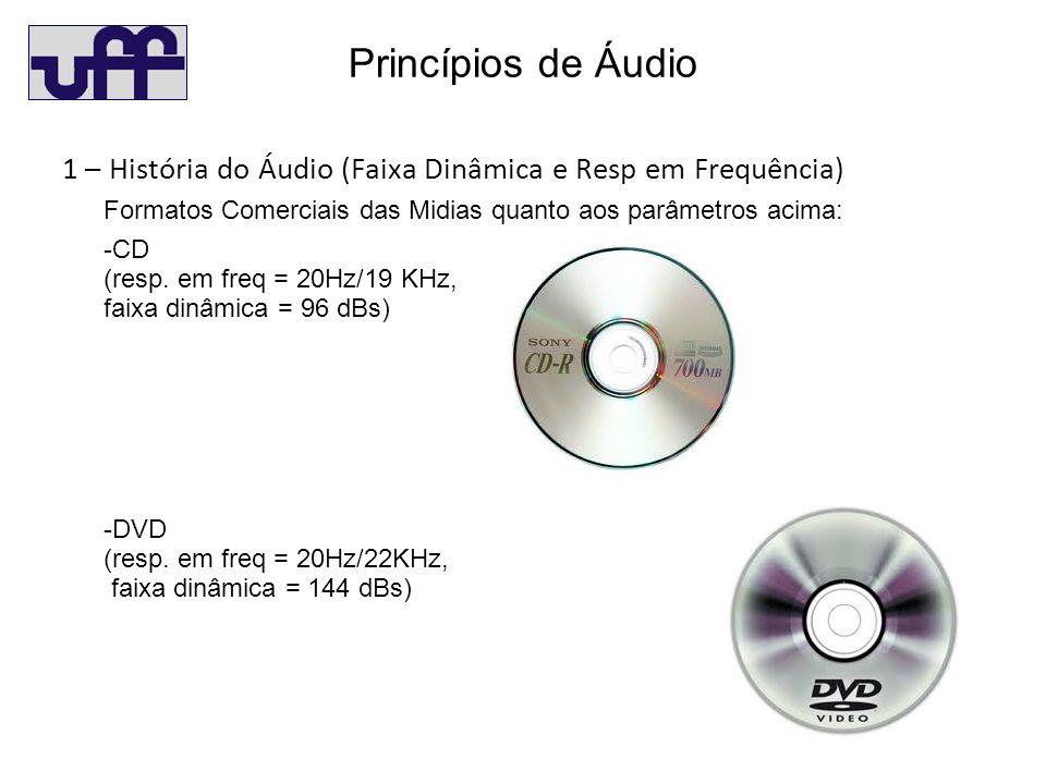Princípios de Áudio 1 – História do Áudio (Faixa Dinâmica e Resp em Frequência) Formatos Comerciais das Midias quanto aos parâmetros acima: -CD (resp.