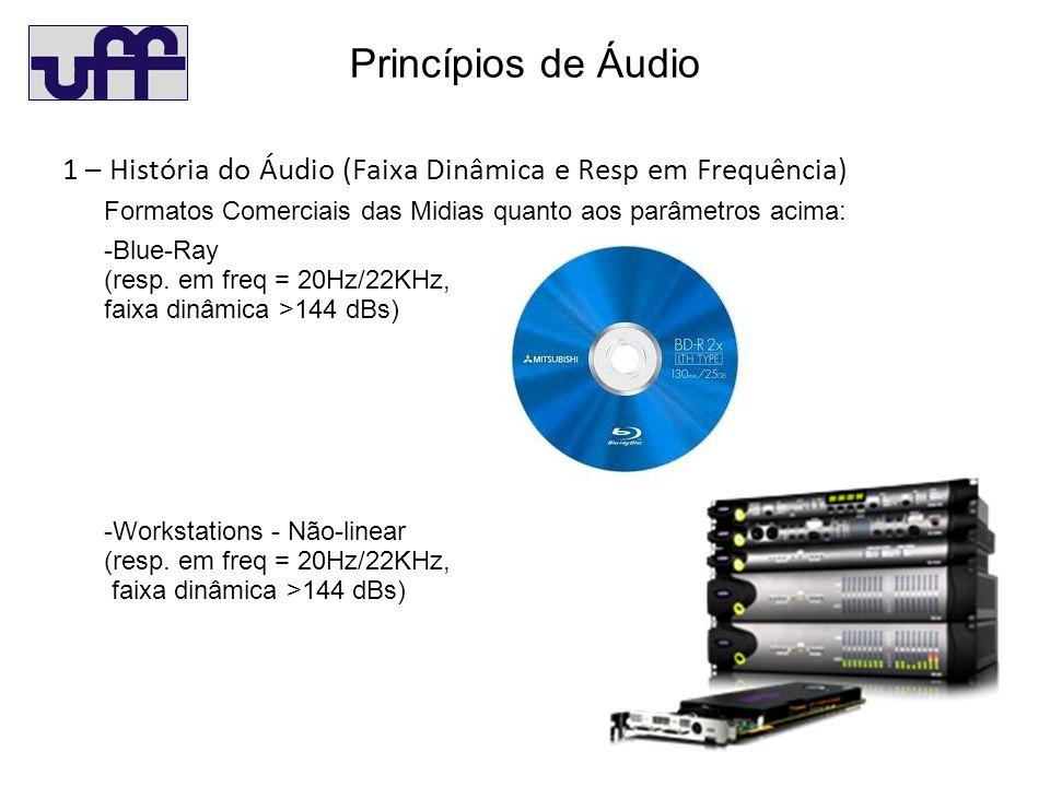 Princípios de Áudio 1 – História do Áudio (Faixa Dinâmica e Resp em Frequência) Formatos Comerciais das Midias quanto aos parâmetros acima: -Blue-Ray (resp.