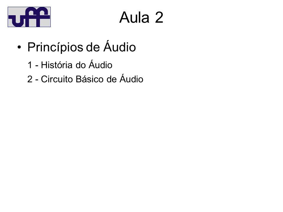 Aula 2 Princípios de Áudio 1 - História do Áudio 2 - Circuito Básico de Áudio