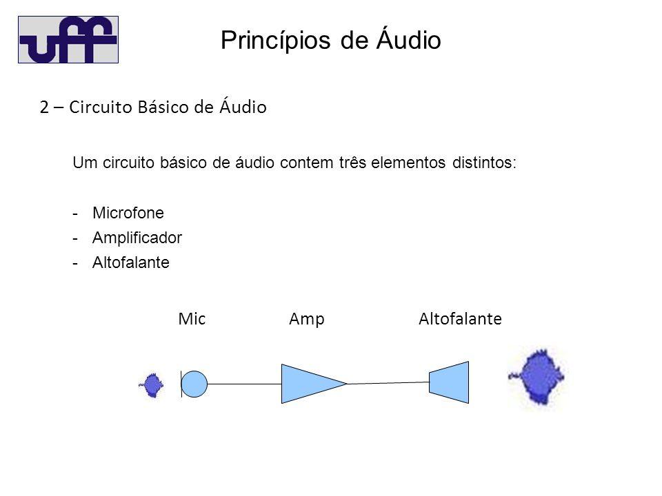 Princípios de Áudio 2 – Circuito Básico de Áudio Um circuito básico de áudio contem três elementos distintos: -Microfone -Amplificador -Altofalante Mic Amp Altofalante