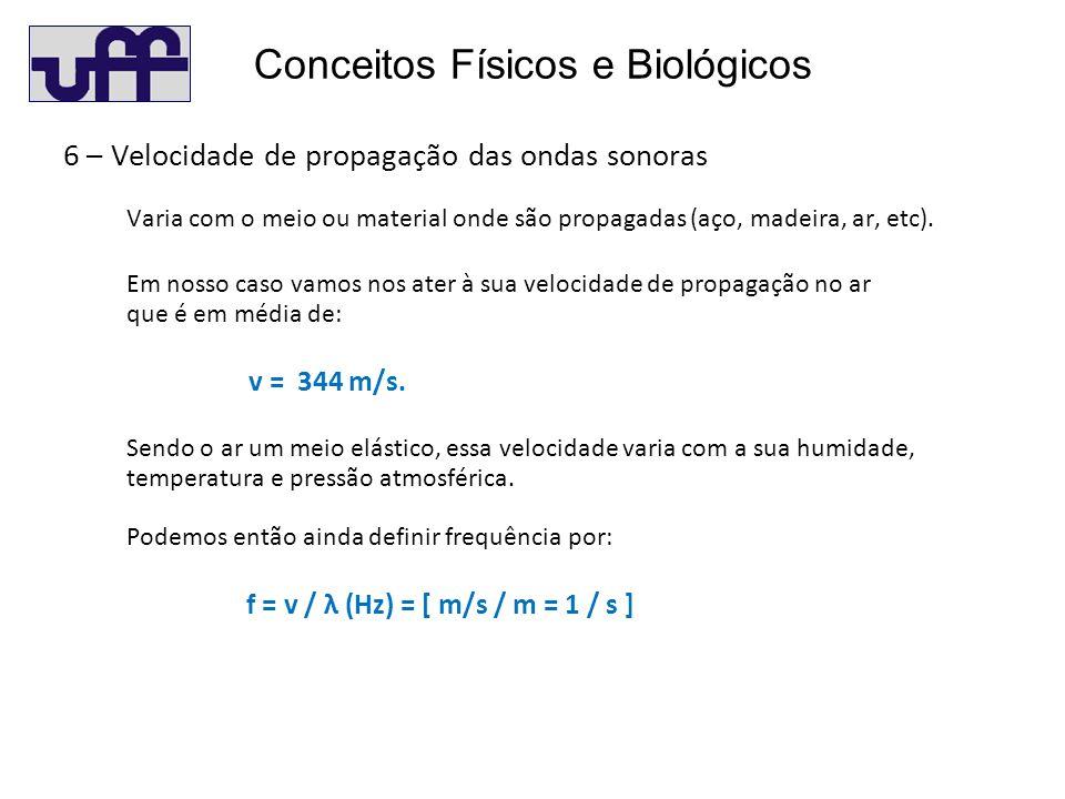 Conceitos Físicos e Biológicos 6 – Velocidade de propagação das ondas sonoras Varia com o meio ou material onde são propagadas (aço, madeira, ar, etc).