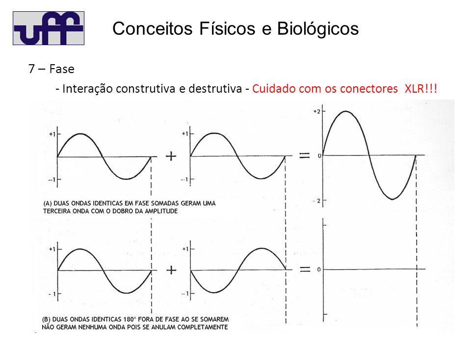 Conceitos Físicos e Biológicos 7 – Fase - Interação construtiva e destrutiva - Cuidado com os conectores XLR!!!