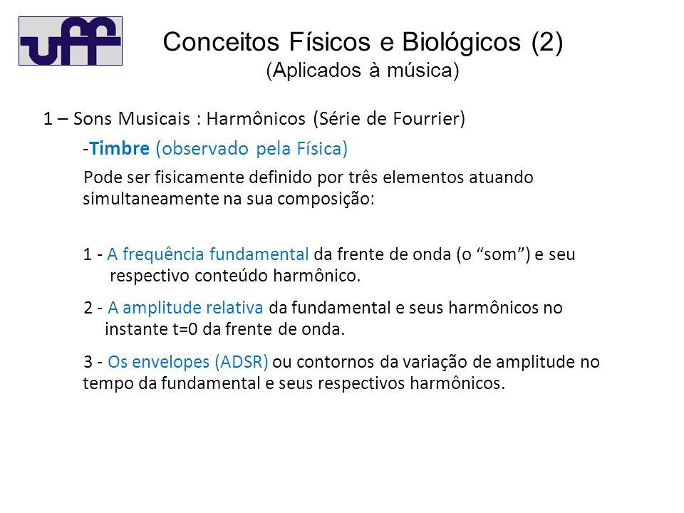 Conceitos Físicos e Biológicos (2) 1 – Sons Musicais : Harmônicos (Série de Fourrier) -Timbre (observado pela Física) Pode ser fisicamente definido por três elementos atuando simultaneamente na sua composição: 1 - A frequência fundamental da frente de onda (o som) e seu respectivo conteúdo harmônico.