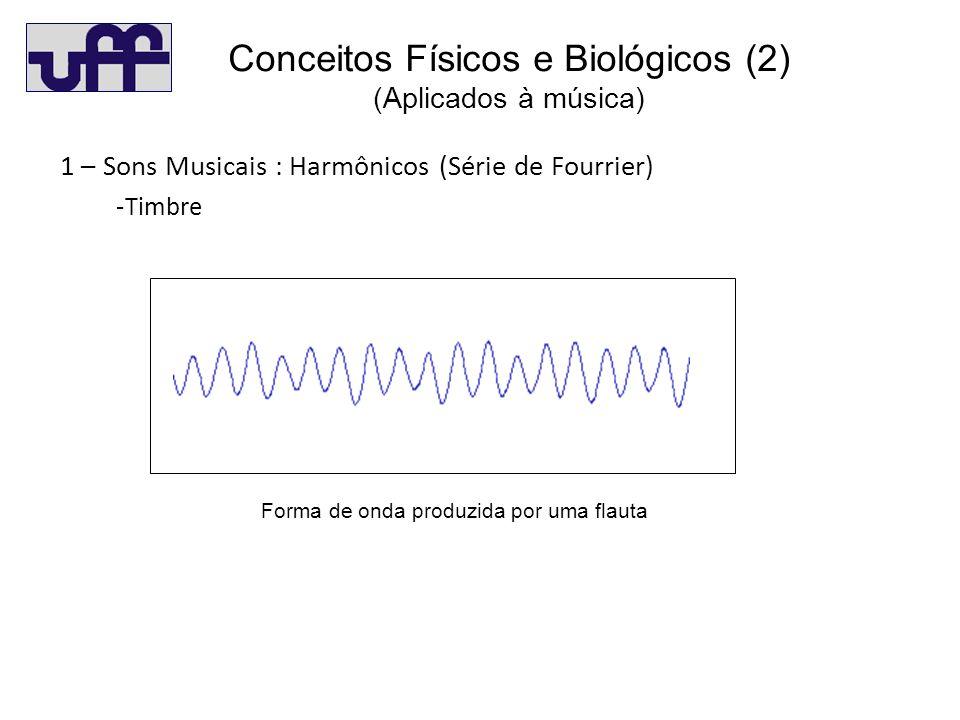 Conce(2) 1 – Sons Musicais : Harmônicos (Série de Fourrier) -Timbre Forma de onda produzida por uma flauta Conceitos Físicos e Biológicos (2) (Aplicados à música)
