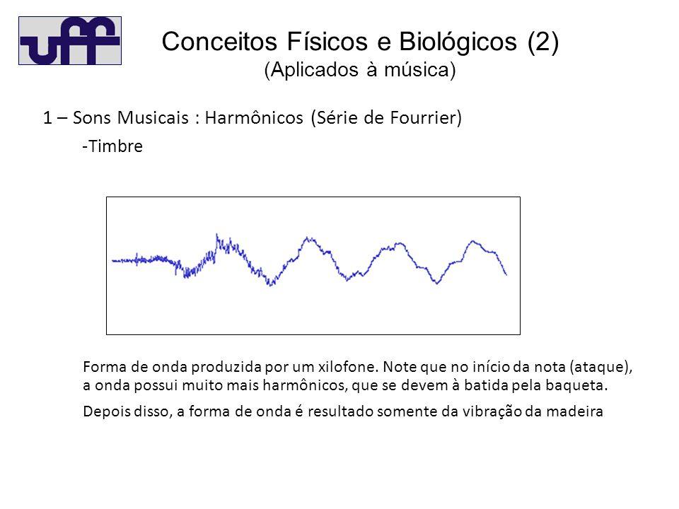 Con (2) 1 – Sons Musicais : Harmônicos (Série de Fourrier) -Timbre Forma de onda produzida por um xilofone.