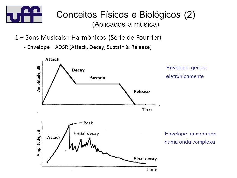 (2) 1 – Sons Musicais : Harmônicos (Série de Fourrier) - Envelope – ADSR (Attack, Decay, Sustain & Release) - Envelope gerado e eletrônicamente - Envelope encontrado e numa onda complexa Conceitos Físicos e Biológicos (2) (Aplicados à música)