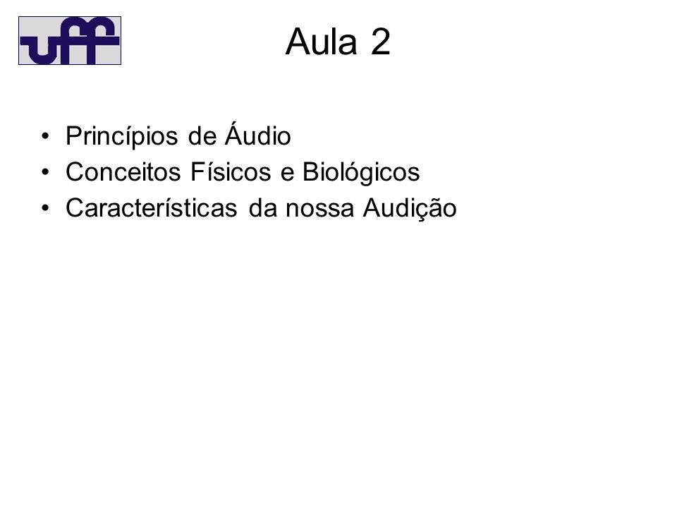 Aula 2 Princípios de Áudio Conceitos Físicos e Biológicos Características da nossa Audição
