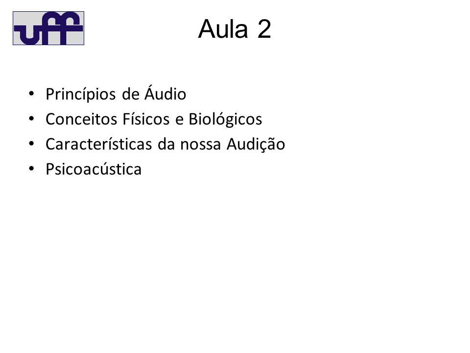 Aula 2 Princípios de Áudio Conceitos Físicos e Biológicos Características da nossa Audição Psicoacústica