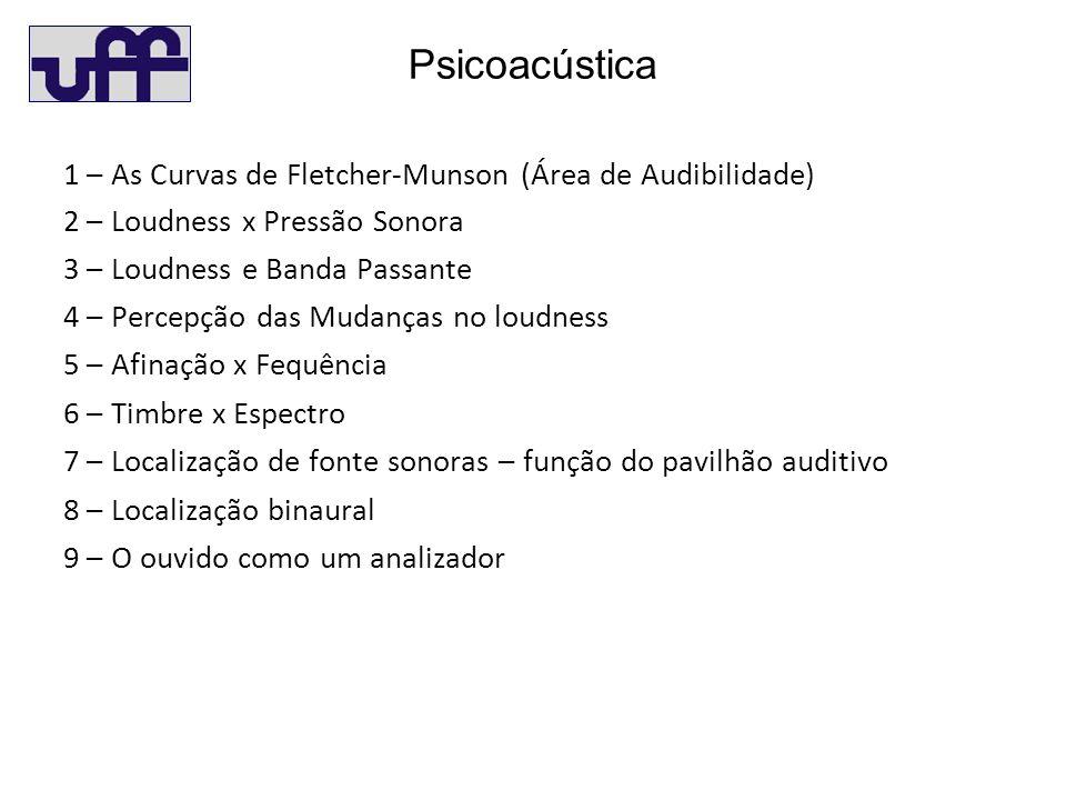 1 – As Curvas de Fletcher-Munson (Área de Audibilidade) 2 – Loudness x Pressão Sonora 3 – Loudness e Banda Passante 4 – Percepção das Mudanças no loudness 5 – Afinação x Fequência 6 – Timbre x Espectro 7 – Localização de fonte sonoras – função do pavilhão auditivo 8 – Localização binaural 9 – O ouvido como um analizador