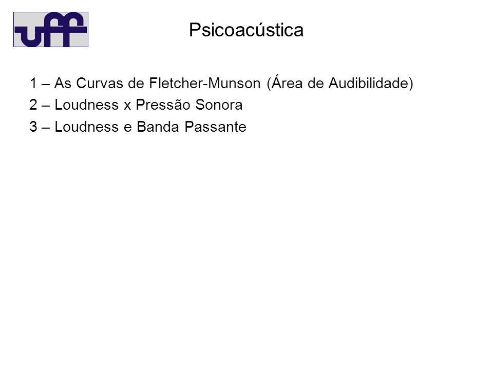 Psicoacústica 1 – As Curvas de Fletcher-Munson (Área de Audibilidade) 2 – Loudness x Pressão Sonora 3 – Loudness e Banda Passante