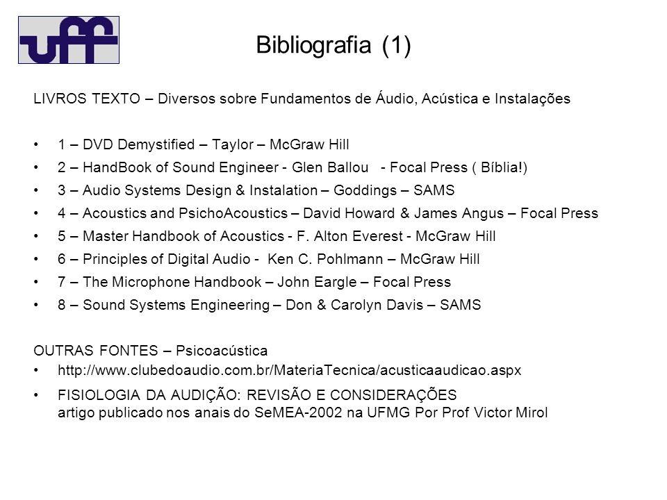 Conceitos Físicos e Biológicos 8 – Banda Passante (espectro auditivo humano, em média)