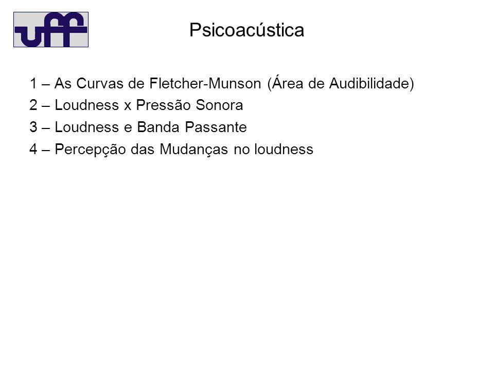 Psicoacústica 1 – As Curvas de Fletcher-Munson (Área de Audibilidade) 2 – Loudness x Pressão Sonora 3 – Loudness e Banda Passante 4 – Percepção das Mudanças no loudness