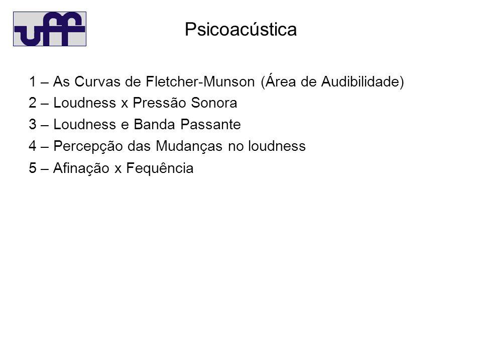 Psicoacústica 1 – As Curvas de Fletcher-Munson (Área de Audibilidade) 2 – Loudness x Pressão Sonora 3 – Loudness e Banda Passante 4 – Percepção das Mudanças no loudness 5 – Afinação x Fequência