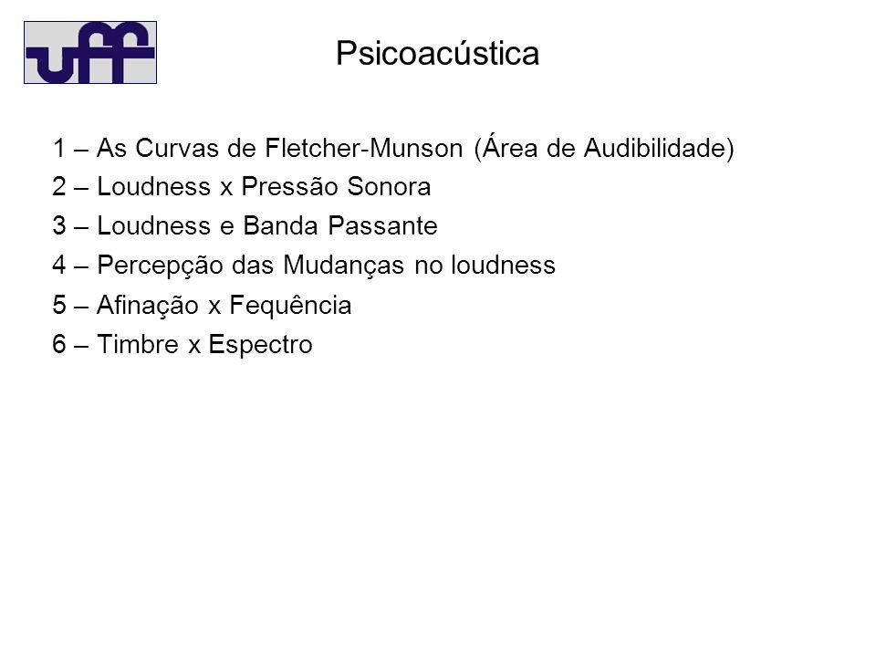 Psicoacústica 1 – As Curvas de Fletcher-Munson (Área de Audibilidade) 2 – Loudness x Pressão Sonora 3 – Loudness e Banda Passante 4 – Percepção das Mudanças no loudness 5 – Afinação x Fequência 6 – Timbre x Espectro