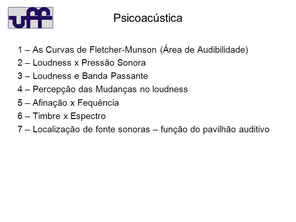 Psicoacústica 1 – As Curvas de Fletcher-Munson (Área de Audibilidade) 2 – Loudness x Pressão Sonora 3 – Loudness e Banda Passante 4 – Percepção das Mudanças no loudness 5 – Afinação x Fequência 6 – Timbre x Espectro 7 – Localização de fonte sonoras – função do pavilhão auditivo
