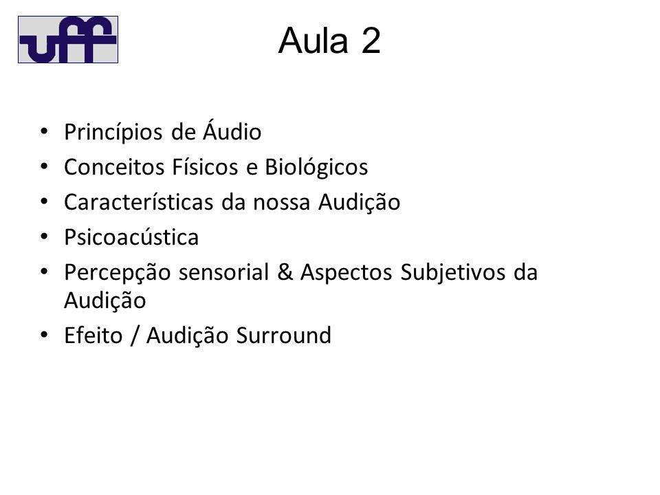 Aula 2 Princípios de Áudio Conceitos Físicos e Biológicos Características da nossa Audição Psicoacústica Percepção sensorial & Aspectos Subjetivos da Audição Efeito / Audição Surround