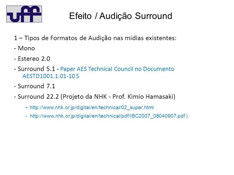 Efeito / Audição Surround 1 – Tipos de Formatos de Audição nas mídias existentes: - Mono - Estereo 2.0 - Surround 5.1 - Paper AES Technical Council no Documento AESTD1001.1.01-10 S - Surround 7.1 - Surround 22.2 (Projeto da NHK - Prof.