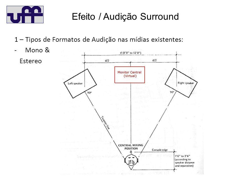Efeito / Audição Surround 1 – Tipos de Formatos de Audição nas mídias existentes: - Mono & Estereo
