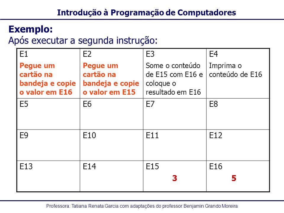 Professora: Tatiana Renata Garcia com adaptações do professor Benjamin Grando Moreira Introdução à Programação de Computadores Exemplo: Após executar a segunda instrução: E1 Pegue um cartão na bandeja e copie o valor em E16 E2 Pegue um cartão na bandeja e copie o valor em E15 E3 Some o conteúdo de E15 com E16 e coloque o resultado em E16 E4 Imprima o conteúdo de E16 E5E6E7E8 E9 E10E11E12 E13E14E15 3 E16 5