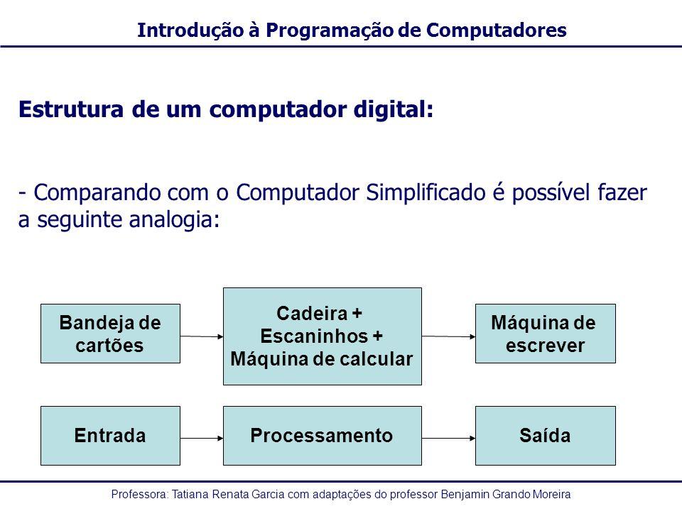 Professora: Tatiana Renata Garcia com adaptações do professor Benjamin Grando Moreira Introdução à Programação de Computadores Estrutura de um computa
