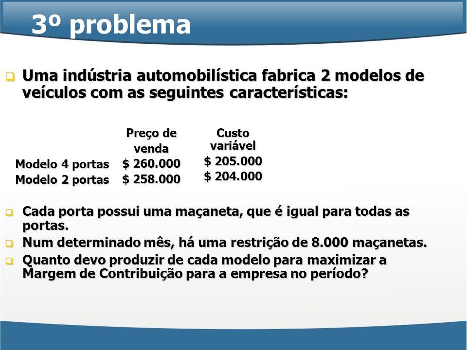 Uma indústria automobilística fabrica 2 modelos de veículos com as seguintes características: Uma indústria automobilística fabrica 2 modelos de veícu
