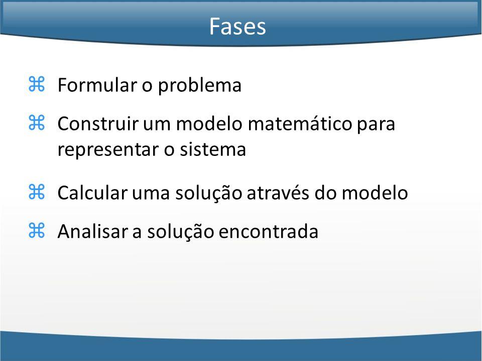 Formular o problema Construir um modelo matemático para representar o sistema Calcular uma solução através do modelo Analisar a solução encontrada Fas