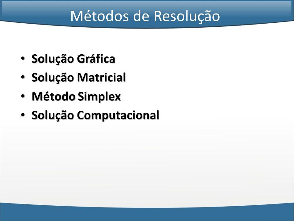 Solução Gráfica Solução Gráfica Solução Matricial Solução Matricial Método Simplex Método Simplex Solução Computacional Solução Computacional Métodos
