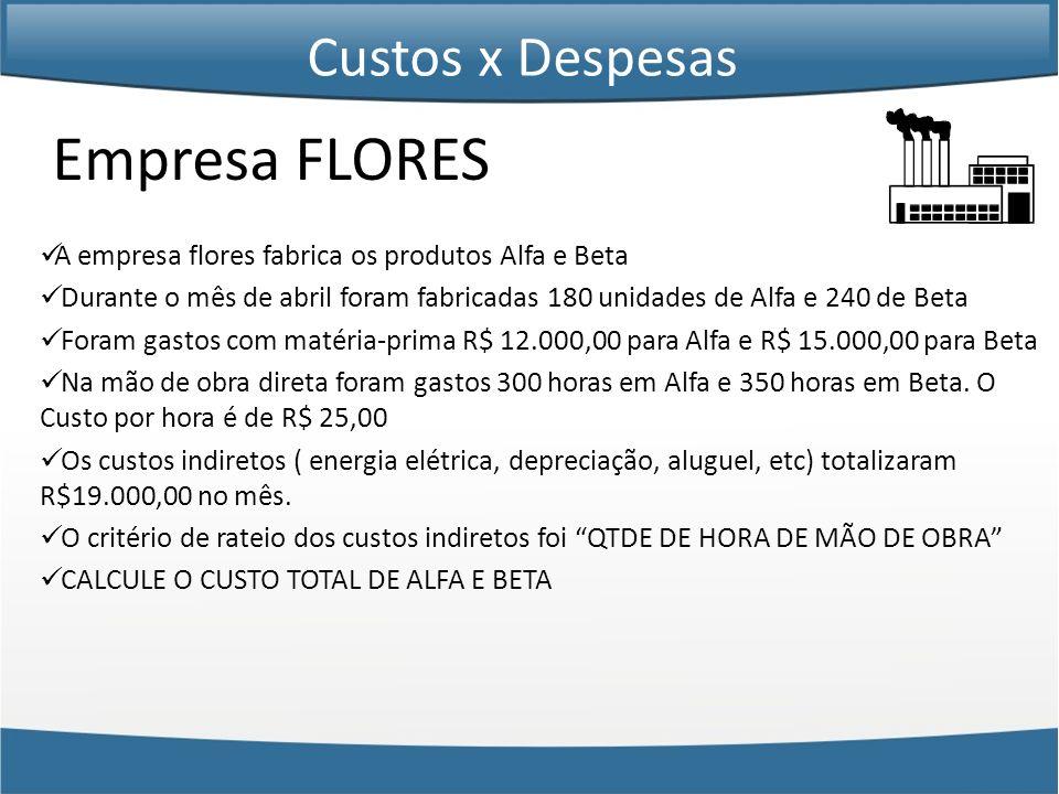 A empresa flores fabrica os produtos Alfa e Beta Durante o mês de abril foram fabricadas 180 unidades de Alfa e 240 de Beta Foram gastos com matéria-p
