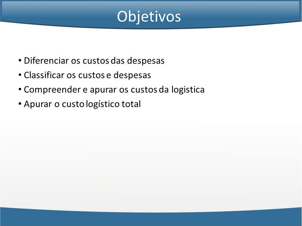 Objetivos Diferenciar os custos das despesas Classificar os custos e despesas Compreender e apurar os custos da logistica Apurar o custo logístico tot